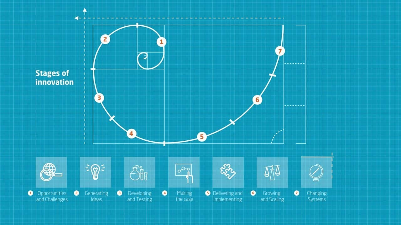 Centre for Government Innovation - Toolkit Introduction